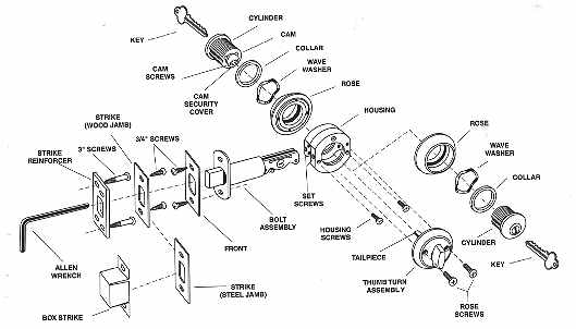 deadbolt parts diagram